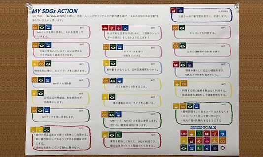 My SDGs Actionの実施